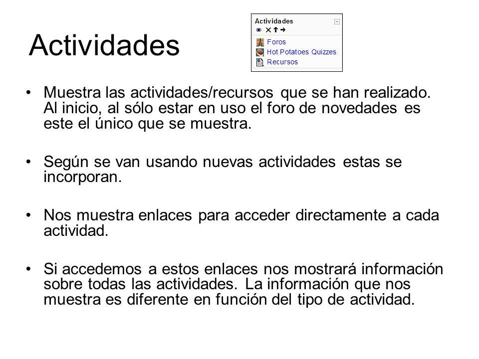 Actividades Muestra las actividades/recursos que se han realizado.