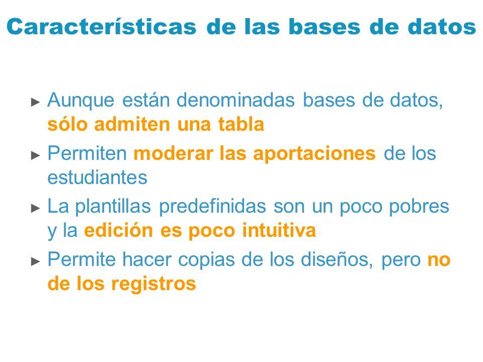 Características de las bases de datos Aunque están denominadas bases de datos, sólo admiten una tabla Permiten moderar las aportaciones de los estudia