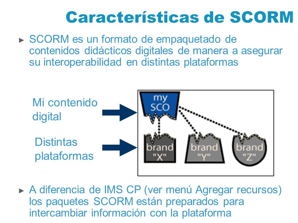 Características de SCORM SCORM es un formato de empaquetado de contenidos didácticos digitales de manera a asegurar su interoperabilidad en distintas