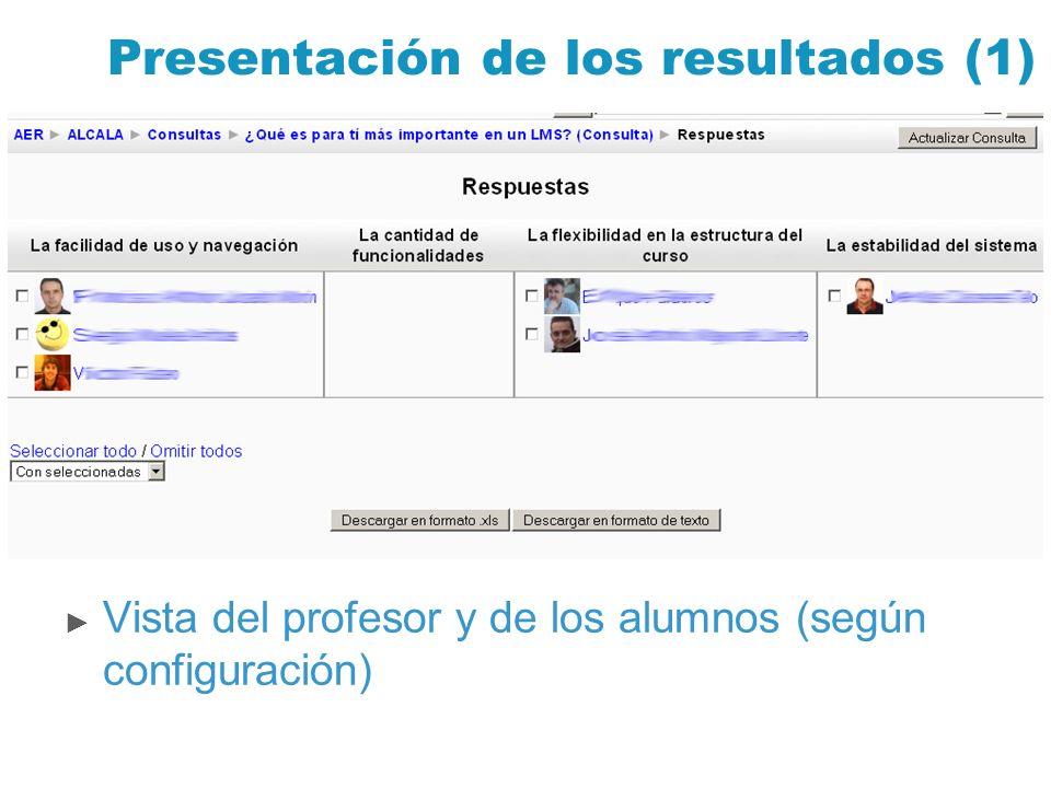 Presentación de los resultados (1) Vista del profesor y de los alumnos (según configuración)