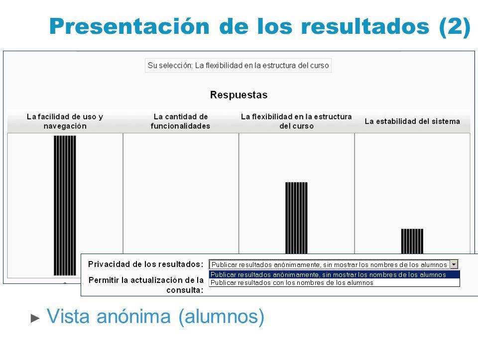 Presentación de los resultados (2) Vista anónima (alumnos)