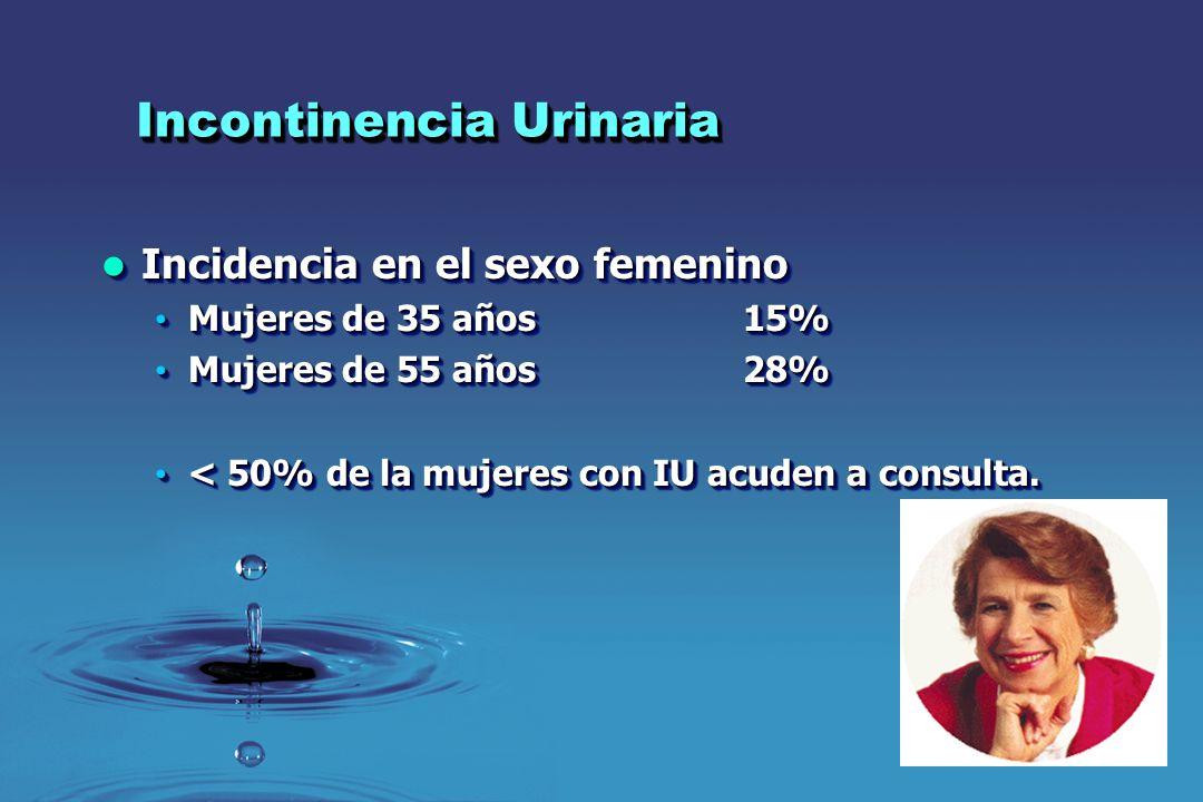 Incontinencia Urinaria Incidencia en el sexo femenino Incidencia en el sexo femenino Mujeres de 35 años15% Mujeres de 35 años15% Mujeres de 55 años28%