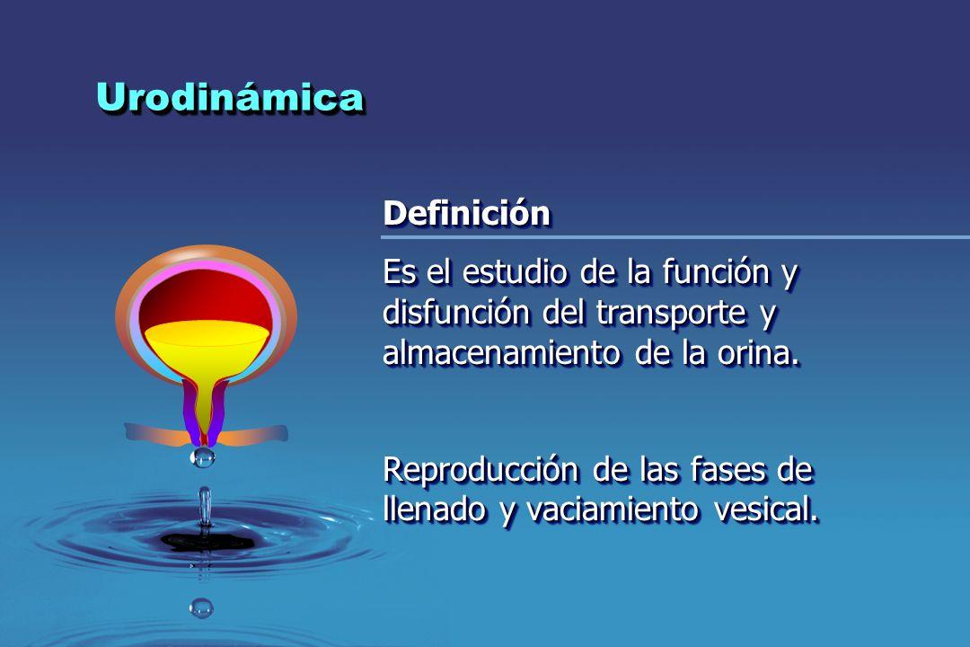 UrodinámicaUrodinámica Definición Es el estudio de la función y disfunción del transporte y almacenamiento de la orina. Reproducción de las fases de l