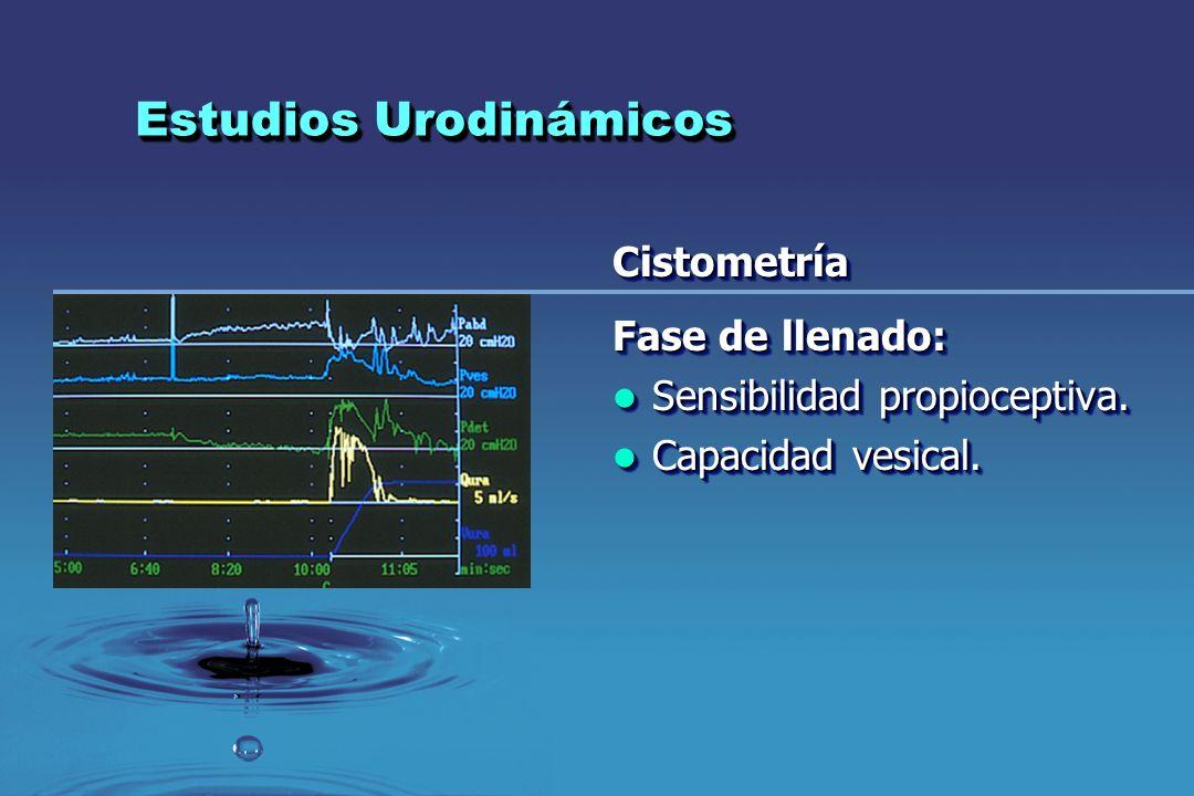 Estudios Urodinámicos Cistometría Fase de llenado: Sensibilidad propioceptiva. Sensibilidad propioceptiva. Capacidad vesical. Capacidad vesical.Cistom