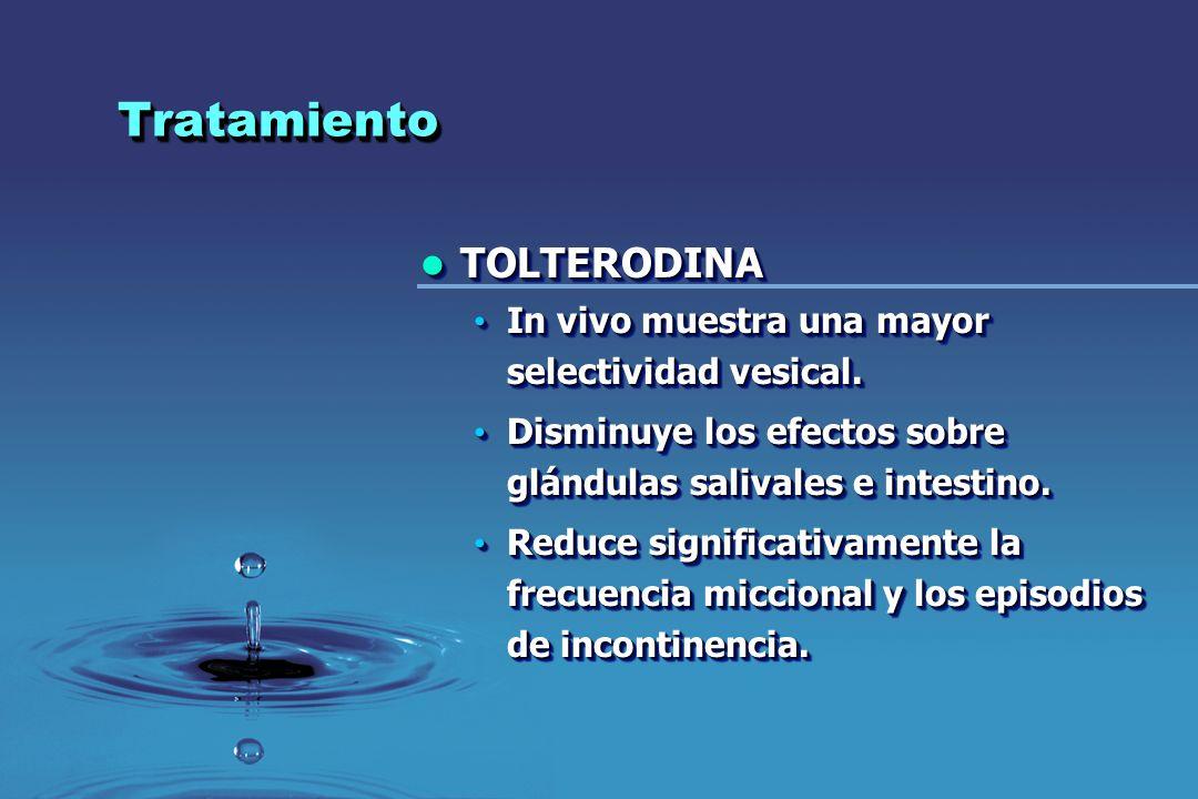 TratamientoTratamiento TOLTERODINA TOLTERODINA In vivo muestra una mayor selectividad vesical. In vivo muestra una mayor selectividad vesical. Disminu