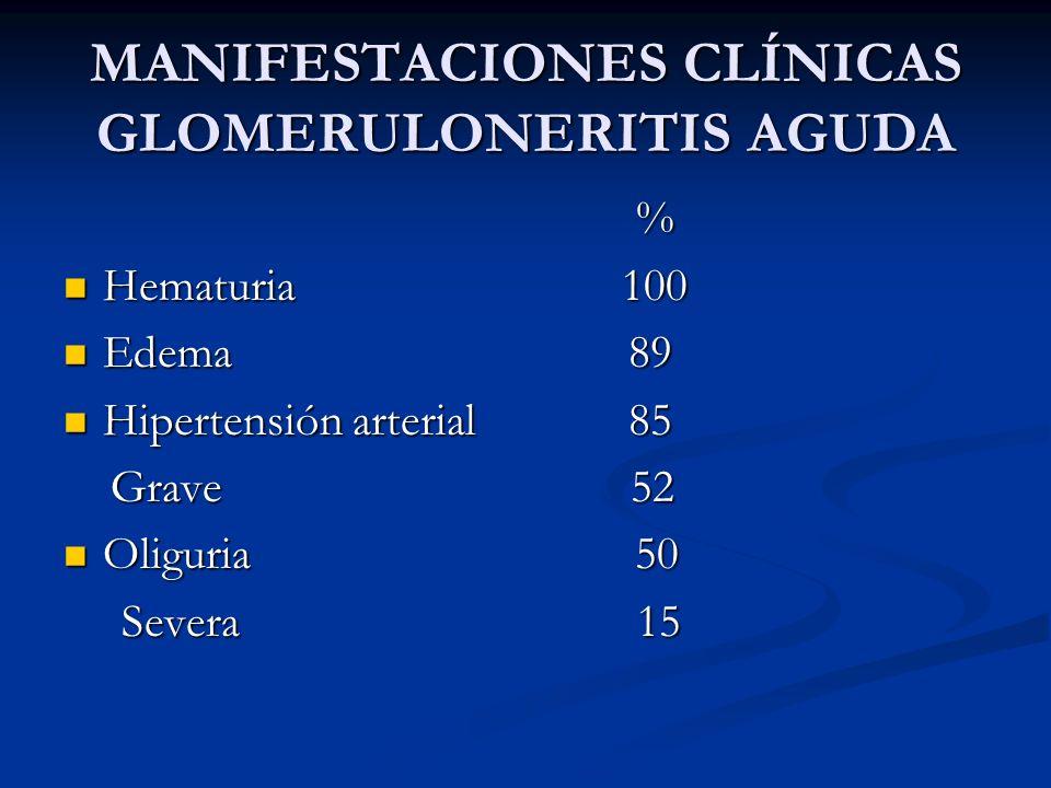 MANIFESTACIONES CLÍNICAS GLOMERULONERITIS AGUDA % Hematuria 100 Hematuria 100 Edema 89 Edema 89 Hipertensión arterial 85 Hipertensión arterial 85 Grav