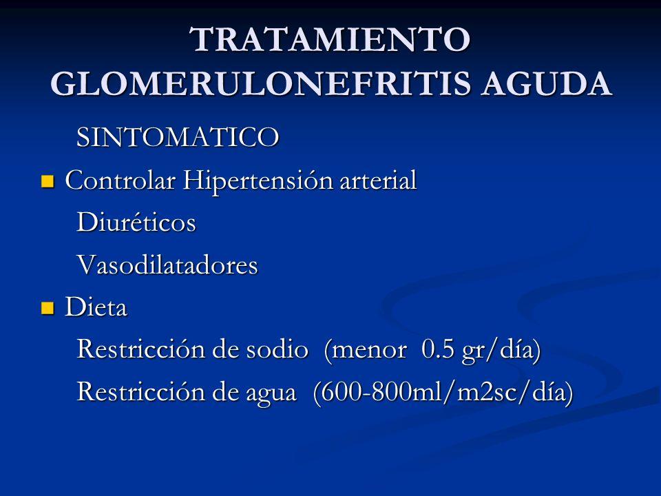 TRATAMIENTO GLOMERULONEFRITIS AGUDA SINTOMATICO SINTOMATICO Controlar Hipertensión arterial Controlar Hipertensión arterial Diuréticos Diuréticos Vaso