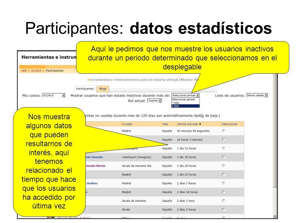 Informe de actividad: alumnos /profesores Cuando accedemos a la información personal de algúnparticipantes concreto nos muestra una pestaña que nos proporciona un enlace a un informe de actividad de los usuarios