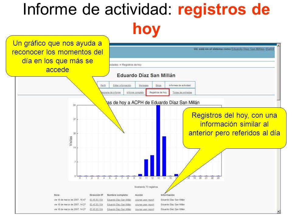 Informe de actividad: diagrama de informe La información cuantitativa en este caso nos la presenta agrupada por temas, foros, documentos, etc.