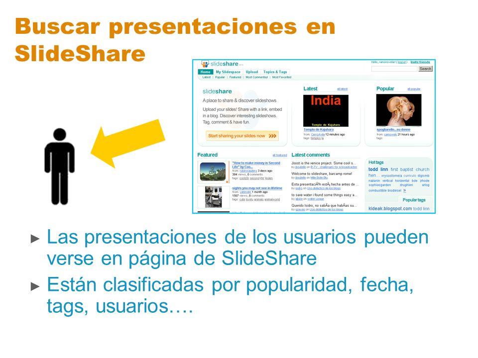 Buscar presentaciones en SlideShare Las presentaciones de los usuarios pueden verse en página de SlideShare Están clasificadas por popularidad, fecha,