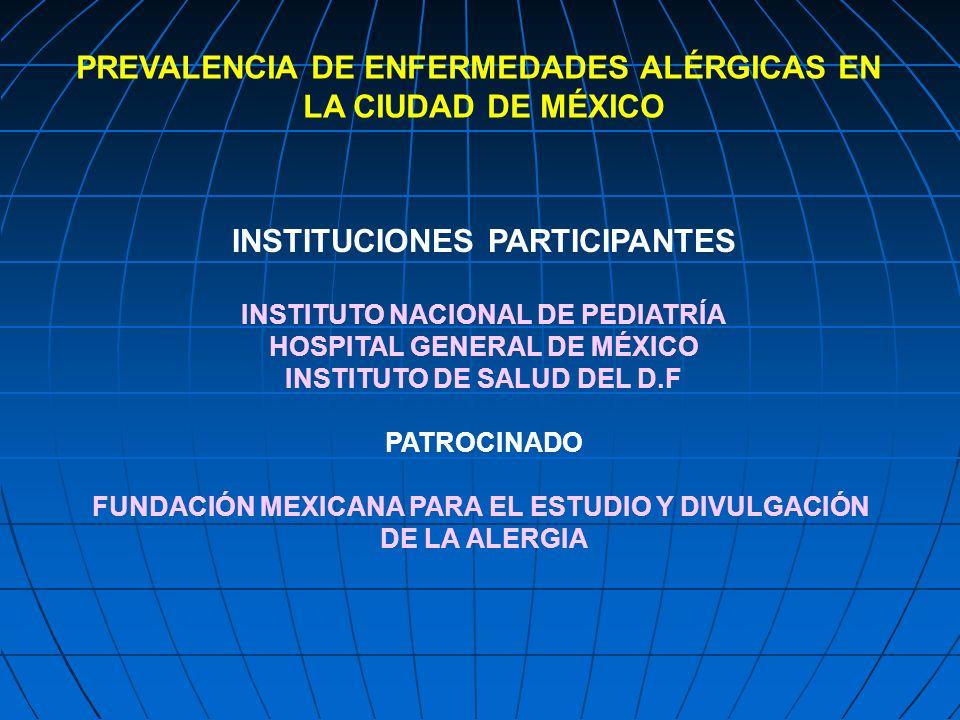 INSTITUCIONES PARTICIPANTES INSTITUTO NACIONAL DE PEDIATRÍA HOSPITAL GENERAL DE MÉXICO INSTITUTO DE SALUD DEL D.F PATROCINADO FUNDACIÓN MEXICANA PARA