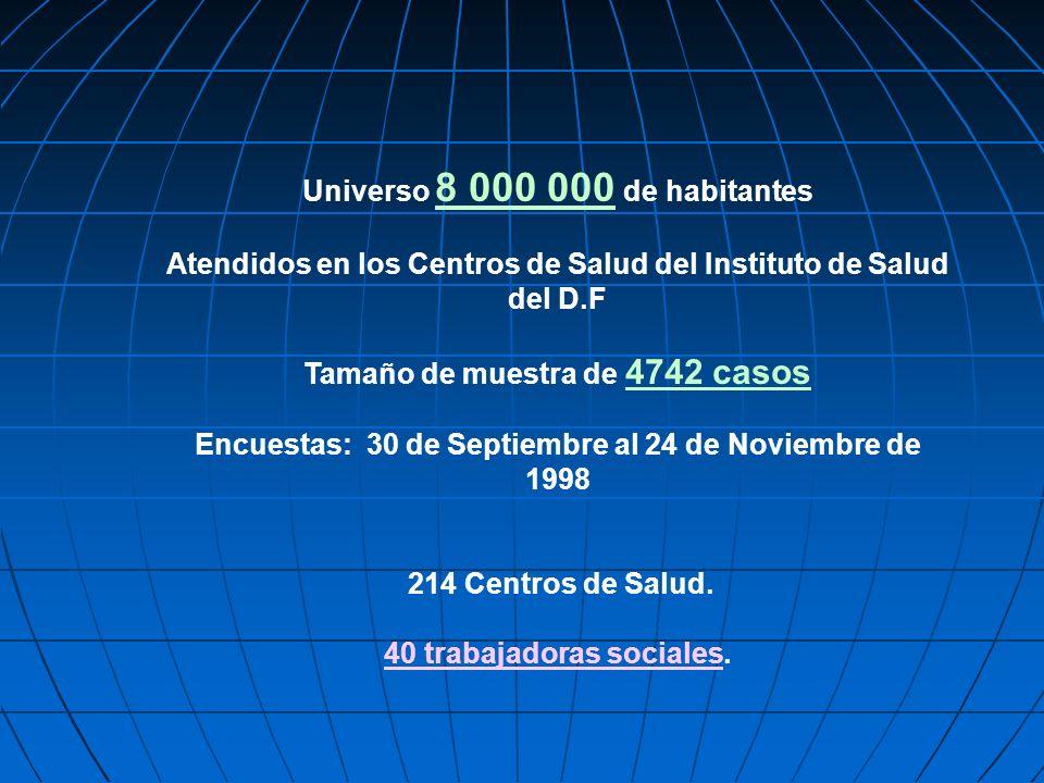Universo 8 000 000 de habitantes Atendidos en los Centros de Salud del Instituto de Salud del D.F Tamaño de muestra de 4742 casos Encuestas: 30 de Sep