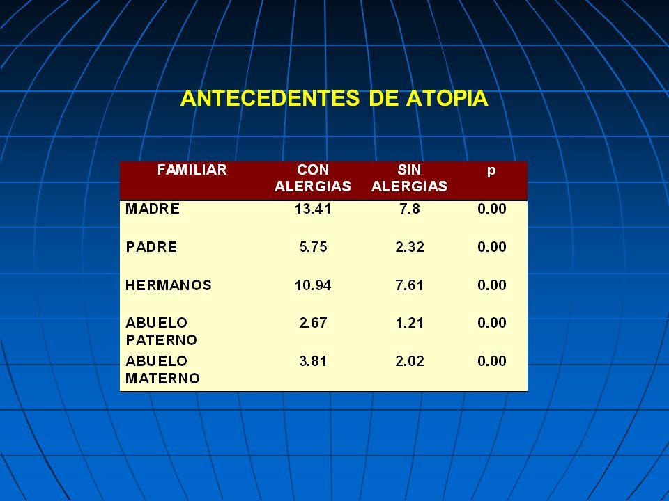 ANTECEDENTES DE ATOPIA