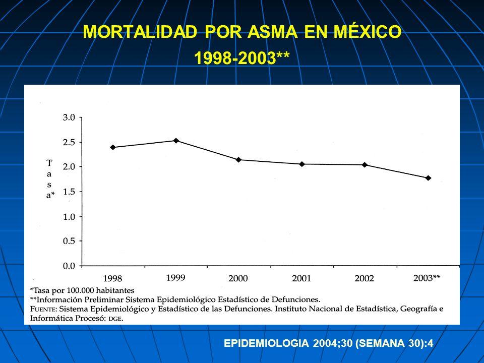 MORTALIDAD POR ASMA EN MÉXICO 1998-2003** EPIDEMIOLOGIA 2004;30 (SEMANA 30):4