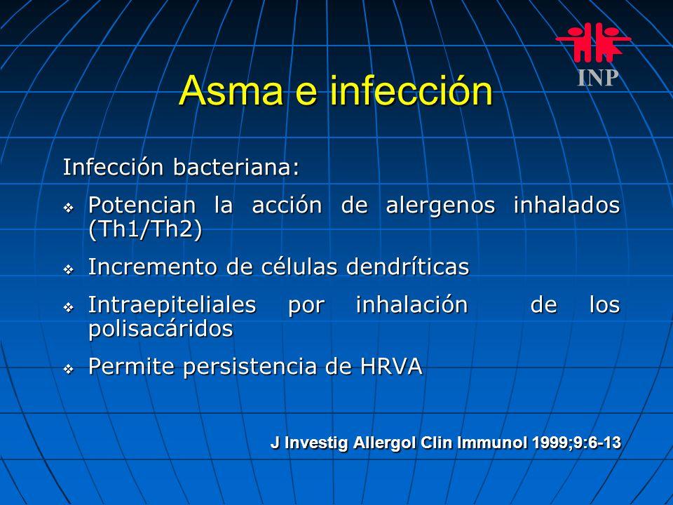 Asma e infección Infección bacteriana: Potencian la acción de alergenos inhalados (Th1/Th2) Potencian la acción de alergenos inhalados (Th1/Th2) Incre