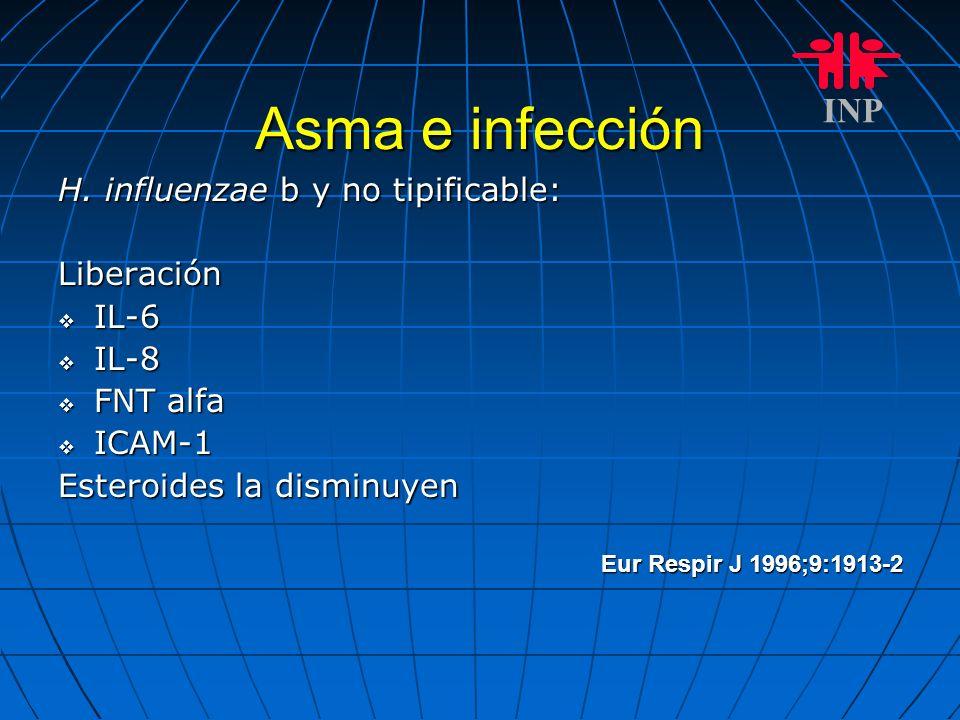 Asma e infección H. influenzae b y no tipificable: Liberación IL-6 IL-6 IL-8 IL-8 FNT alfa FNT alfa ICAM-1 ICAM-1 Esteroides la disminuyen Eur Respir
