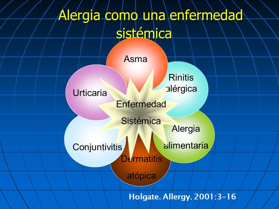 Alergia como una enfermedad sistémica Alergia como una enfermedad sistémica Dermatitis atópica Urticaria Conjuntivitis Asma Rinitis alérgica Alergia a