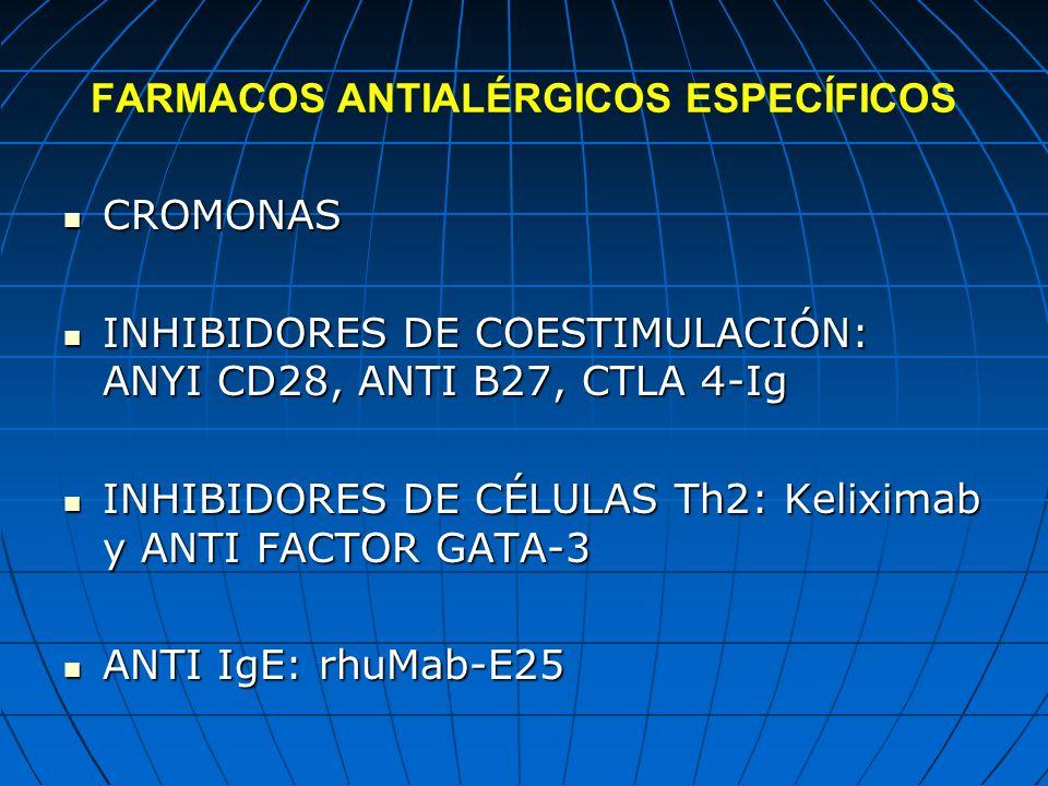 FARMACOS ANTIALÉRGICOS ESPECÍFICOS CROMONAS CROMONAS INHIBIDORES DE COESTIMULACIÓN: ANYI CD28, ANTI B27, CTLA 4-Ig INHIBIDORES DE COESTIMULACIÓN: ANYI