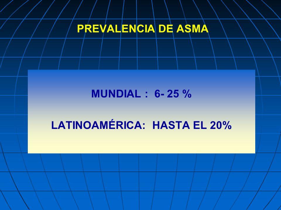 MUNDIAL : 6- 25 % LATINOAMÉRICA: HASTA EL 20% PREVALENCIA DE ASMA