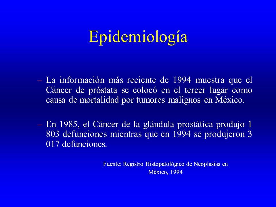 Epidemiología –La información más reciente de 1994 muestra que el Cáncer de próstata se colocó en el tercer lugar como causa de mortalidad por tumores