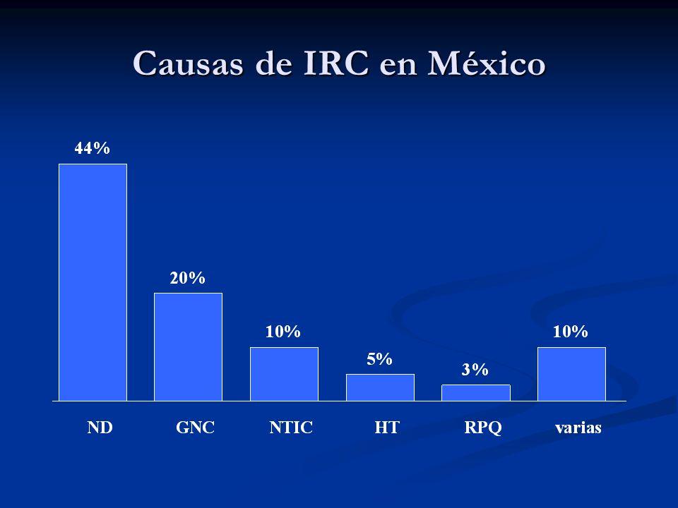 El equilibrio ácido básico en IRC: La mayoría de pacientes Con IRC no presentan acidosis metabólica importante hasta que llega la FG a menos del 20%.