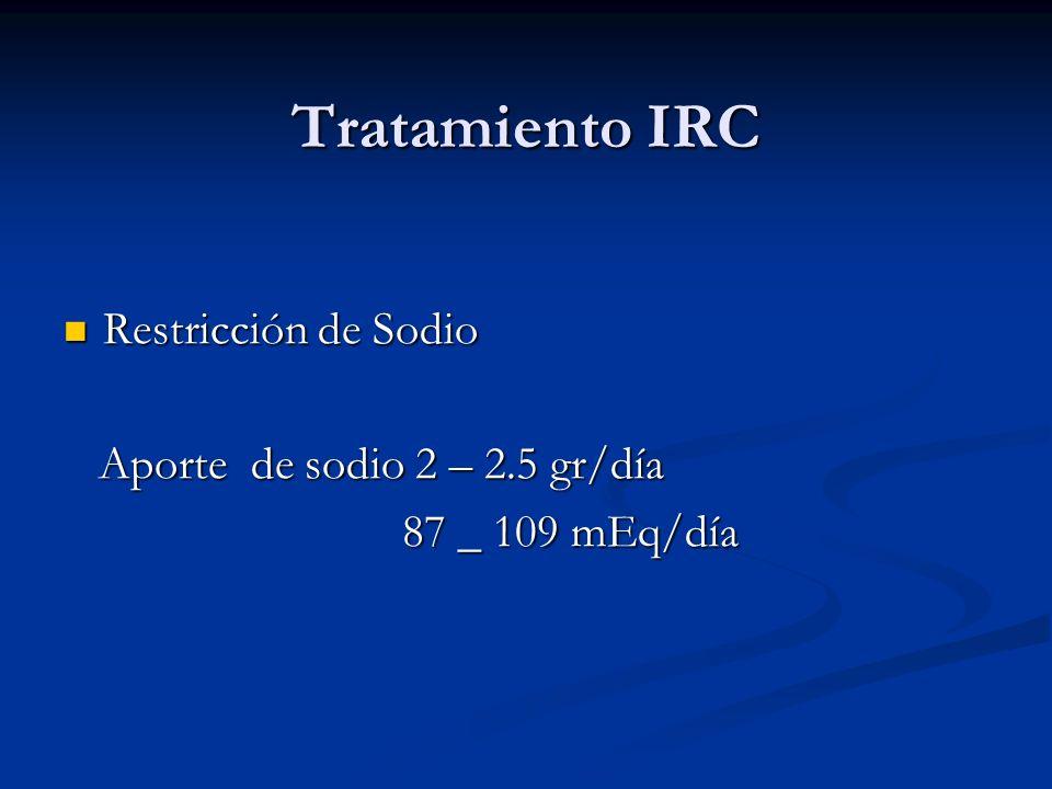 Tratamiento IRC Restricción de Sodio Restricción de Sodio Aporte de sodio 2 – 2.5 gr/día Aporte de sodio 2 – 2.5 gr/día 87 _ 109 mEq/día 87 _ 109 mEq/