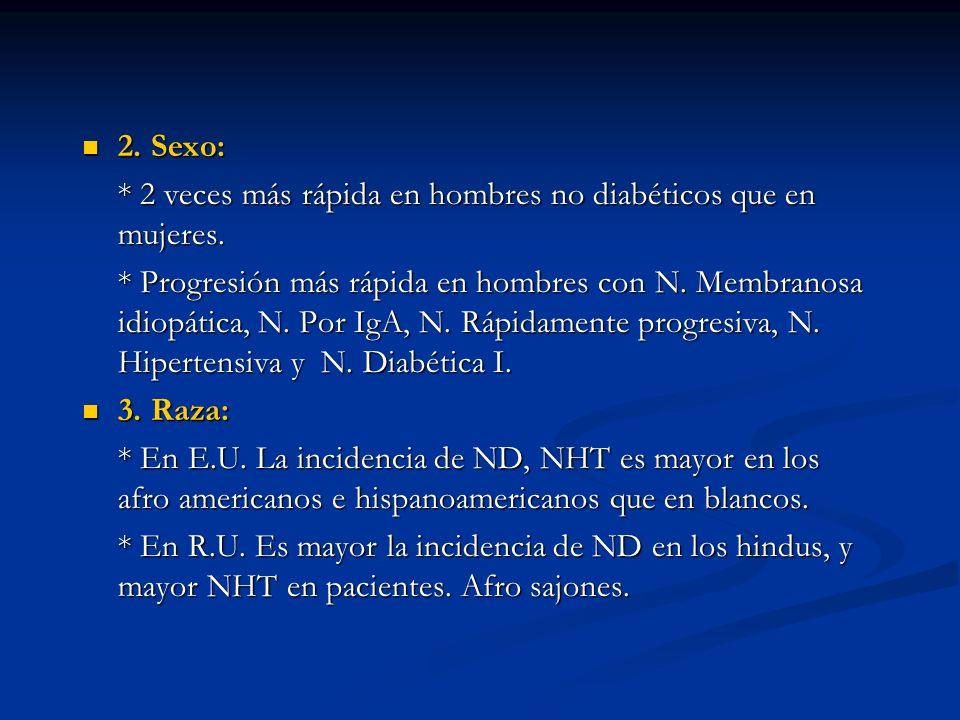 Complicaciones Metabólicas Acidosis Metabólica Acidosis Metabólica Agravada por otras enfermedades Agravada por otras enfermedades