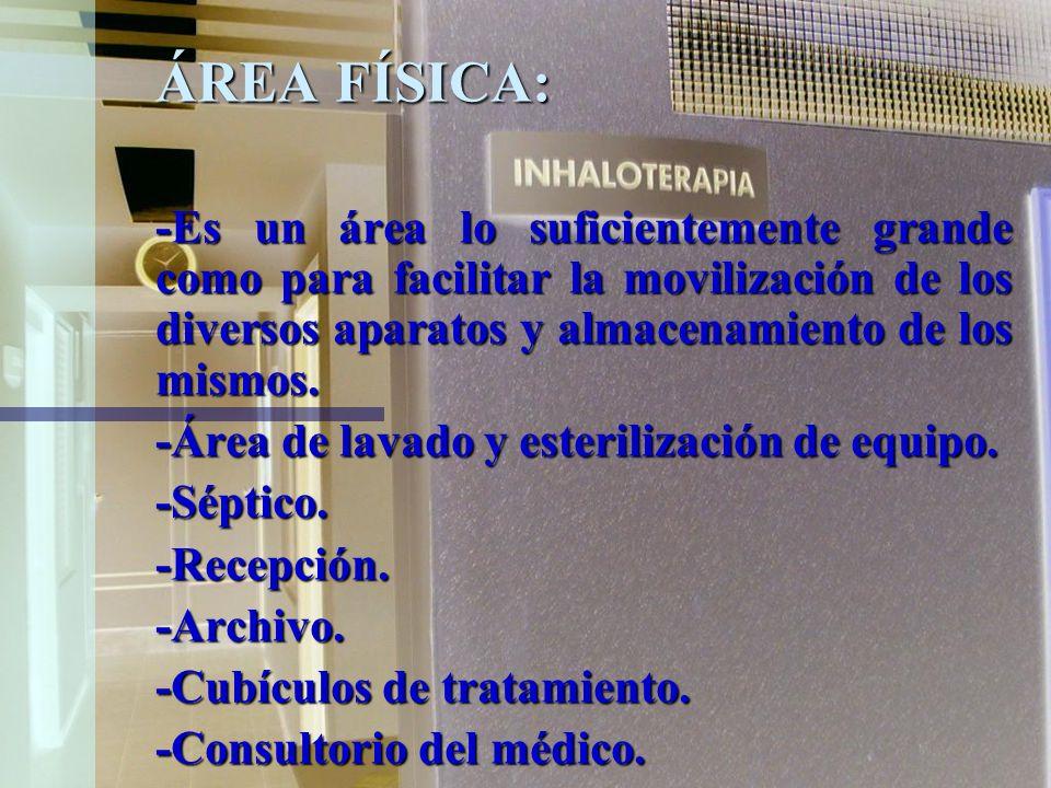 SECRETARIA RECEPCIONISTA: -Recibe solicitud de tratamiento. -Programa tratamiento a pacientes externos. -Recibe y pasa a los pacientes externos a cubí