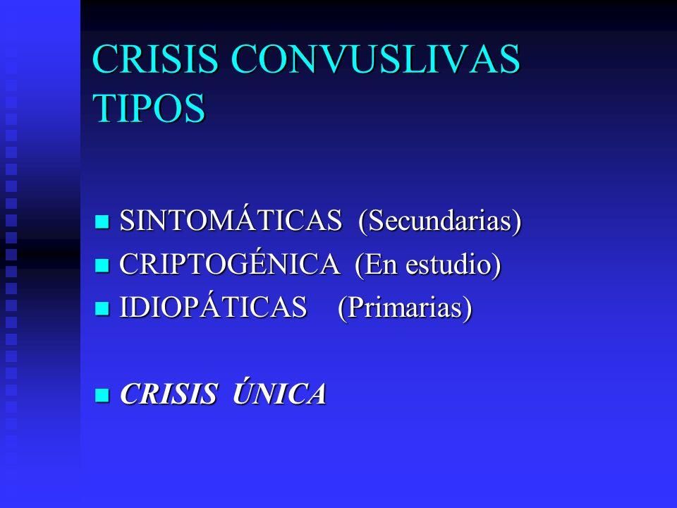 CRISIS CONVUSLIVAS TIPOS SINTOMÁTICAS (Secundarias) SINTOMÁTICAS (Secundarias) CRIPTOGÉNICA (En estudio) CRIPTOGÉNICA (En estudio) IDIOPÁTICAS (Primar
