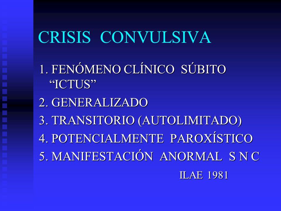CRISIS CONVULSIVA 1. FENÓMENO CLÍNICO SÚBITO ICTUS 2. GENERALIZADO 3. TRANSITORIO (AUTOLIMITADO) 4. POTENCIALMENTE PAROXÍSTICO 5. MANIFESTACIÓN ANORMA