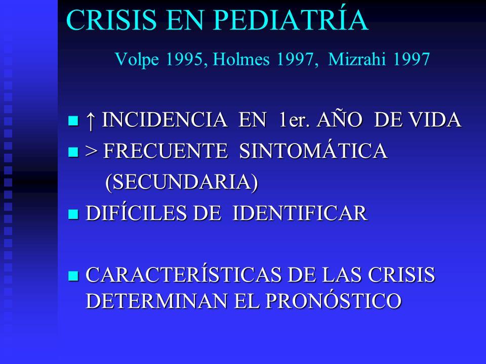 CRISIS EN PEDIATRÍA Volpe 1995, Holmes 1997, Mizrahi 1997 INCIDENCIA EN 1er. AÑO DE VIDA INCIDENCIA EN 1er. AÑO DE VIDA > FRECUENTE SINTOMÁTICA > FREC