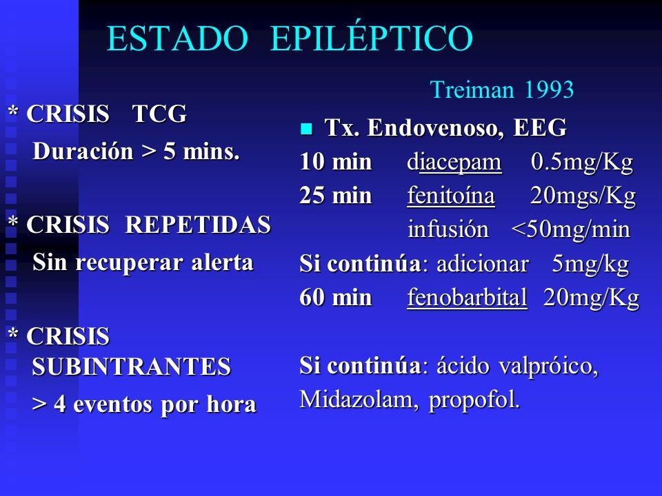ESTADO EPILÉPTICO Treiman 1993 * CRISIS TCG Duración > 5 mins. Duración > 5 mins. * CRISIS REPETIDAS Sin recuperar alerta Sin recuperar alerta * CRISI