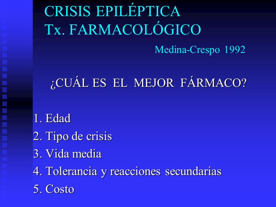CRISIS EPILÉPTICA Tx. FARMACOLÓGICO Medina-Crespo 1992 ¿CUÁL ES EL MEJOR FÁRMACO? ¿CUÁL ES EL MEJOR FÁRMACO? 1. Edad 2. Tipo de crisis 3. Vida media 4