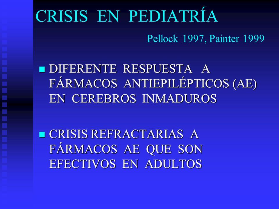 CRISIS EN PEDIATRÍA Pellock 1997, Painter 1999 DIFERENTE RESPUESTA A FÁRMACOS ANTIEPILÉPTICOS (AE) EN CEREBROS INMADUROS DIFERENTE RESPUESTA A FÁRMACO