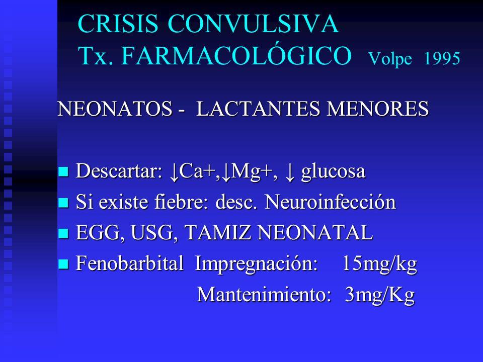 CRISIS CONVULSIVA Tx. FARMACOLÓGICO Volpe 1995 NEONATOS - LACTANTES MENORES Descartar: Ca+,Mg+, glucosa Descartar: Ca+,Mg+, glucosa Si existe fiebre: