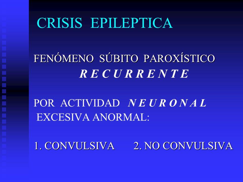 CRISIS EPILEPTICA FENÓMENO SÚBITO PAROXÍSTICO R E C U R R E N T E POR ACTIVIDAD N E U R O N A L EXCESIVA ANORMAL: 1. CONVULSIVA 2. NO CONVULSIVA
