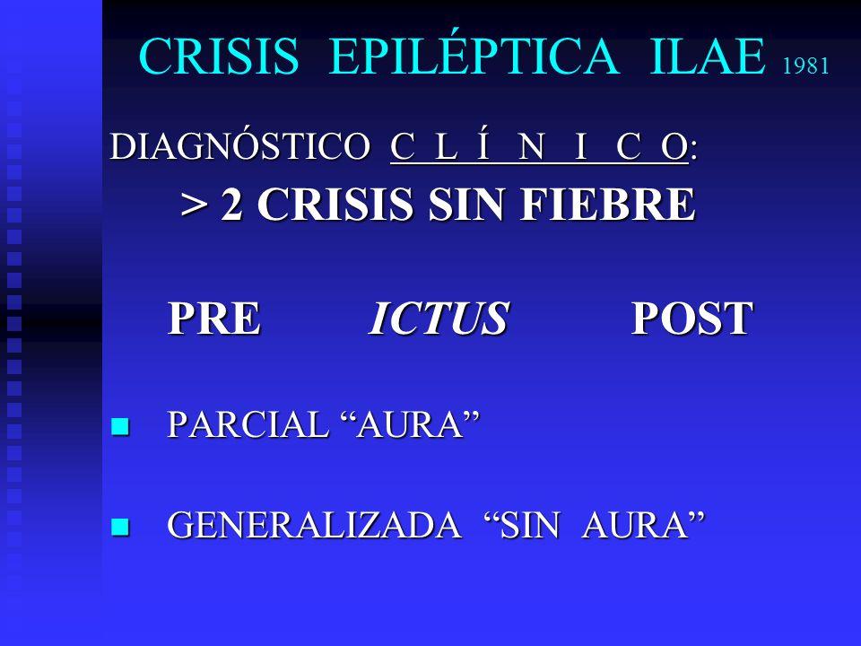 CRISIS EPILÉPTICA ILAE 1981 DIAGNÓSTICO C L Í N I C O: > 2 CRISIS SIN FIEBRE > 2 CRISIS SIN FIEBRE PRE ICTUS POST PARCIAL AURA PARCIAL AURA GENERALIZA