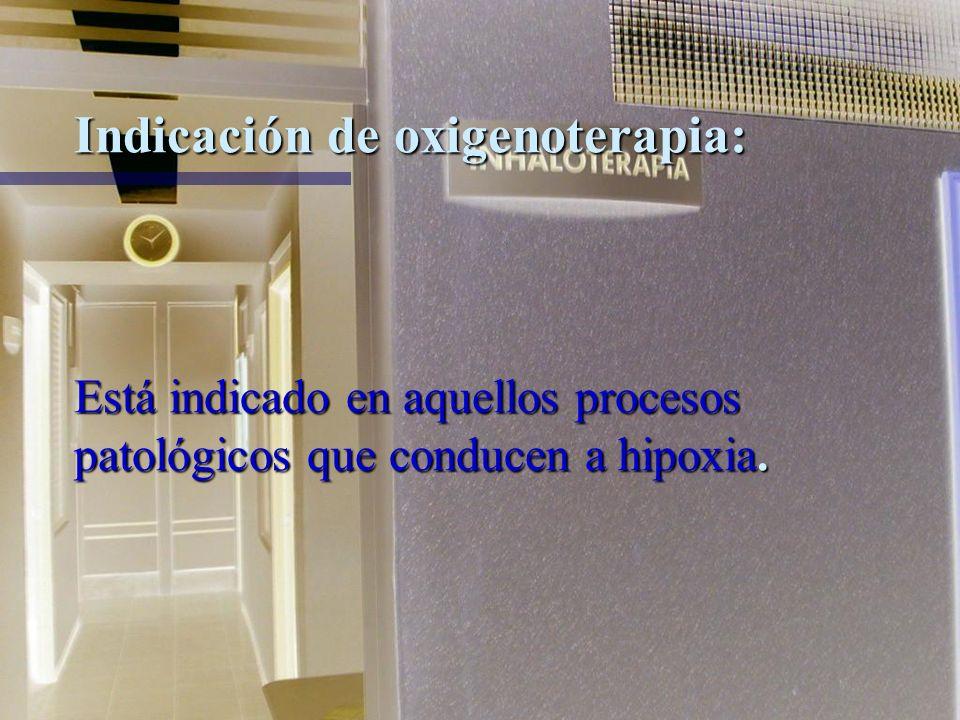 Campos que componen la Inhaloterapia: * Oxigenoterapia * Terapia Humedecedora * Fisioterapia Pulmonar * Ventilación Mecánica * Método de apoyo para el