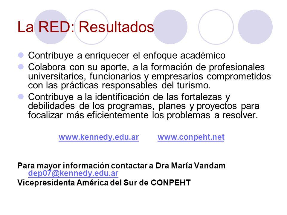 La RED: Resultados Contribuye a enriquecer el enfoque académico Colabora con su aporte, a la formación de profesionales universitarios, funcionarios y