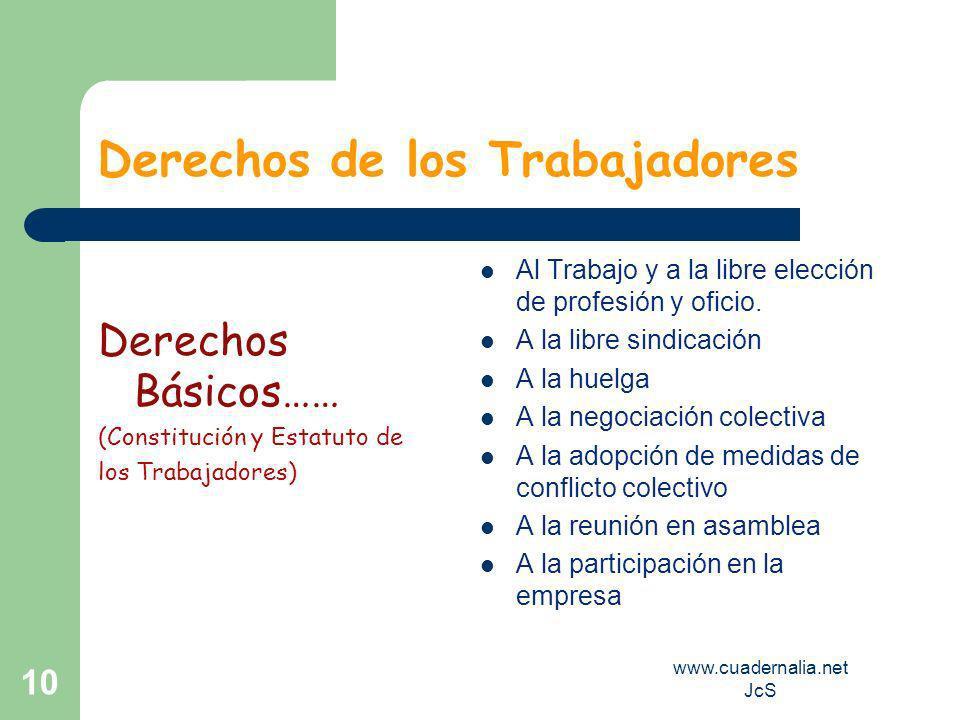 www.cuadernalia.net JcS 9 ¿Quién se encarga de controlar el cumplimiento de las normas laborales? La Administración Laboral. Órganos especializados de
