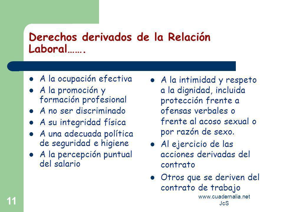 www.cuadernalia.net JcS 10 Derechos de los Trabajadores Derechos Básicos…… (Constitución y Estatuto de los Trabajadores) Al Trabajo y a la libre elecc