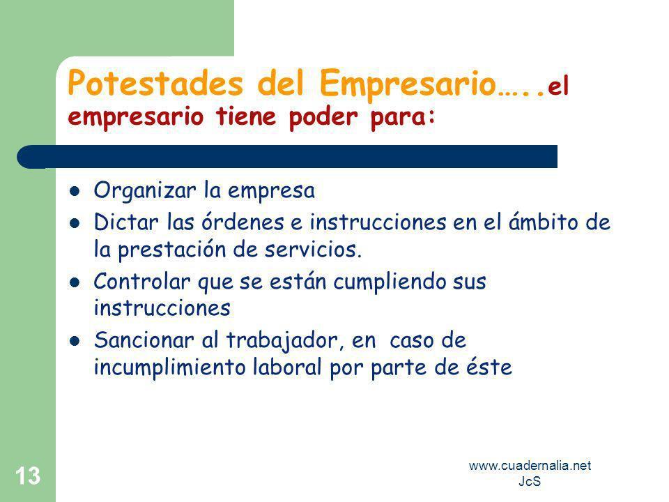 www.cuadernalia.net JcS 12 Obligaciones de los trabajadores: Cumplir las obligaciones de su puesto con buena fe y diligencia. Observar las medidas de