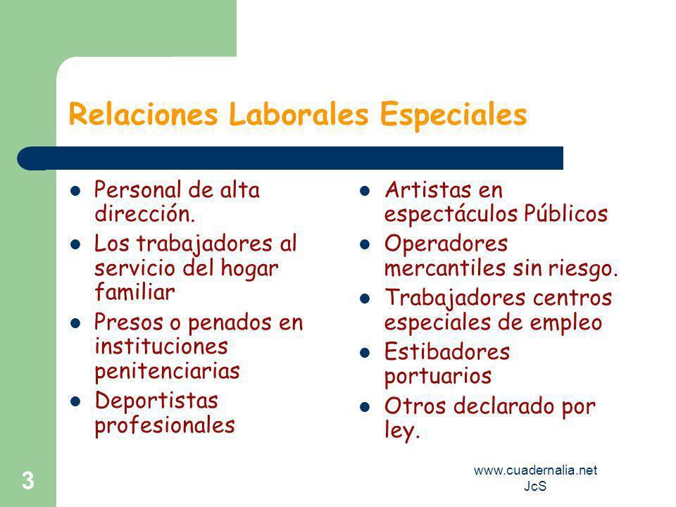 www.cuadernalia.net JcS 2 Características de la Relación Laboral: Voluntaria Por Cuenta Ajena Remunerada Personal Dependiente