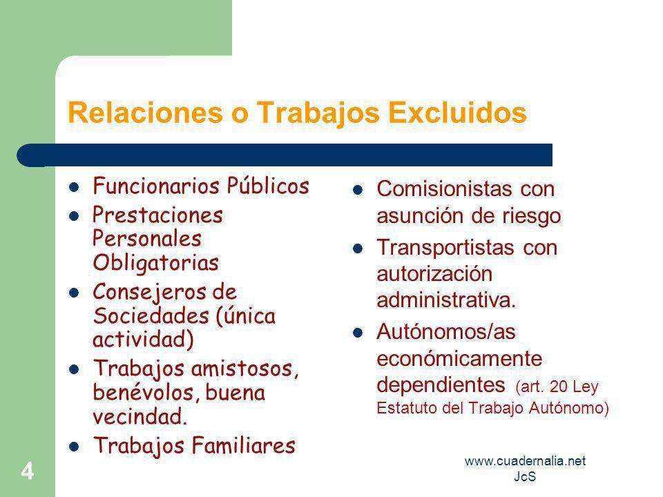www.cuadernalia.net JcS 3 Relaciones Laborales Especiales Personal de alta dirección. Los trabajadores al servicio del hogar familiar Presos o penados