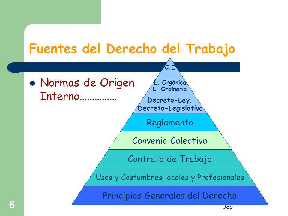www.cuadernalia.net JcS 5 Autónomos/as Económicamente Dependientes…. aquellos/as que trabajan de forma : Habitual Personal Directa Para un cliente del