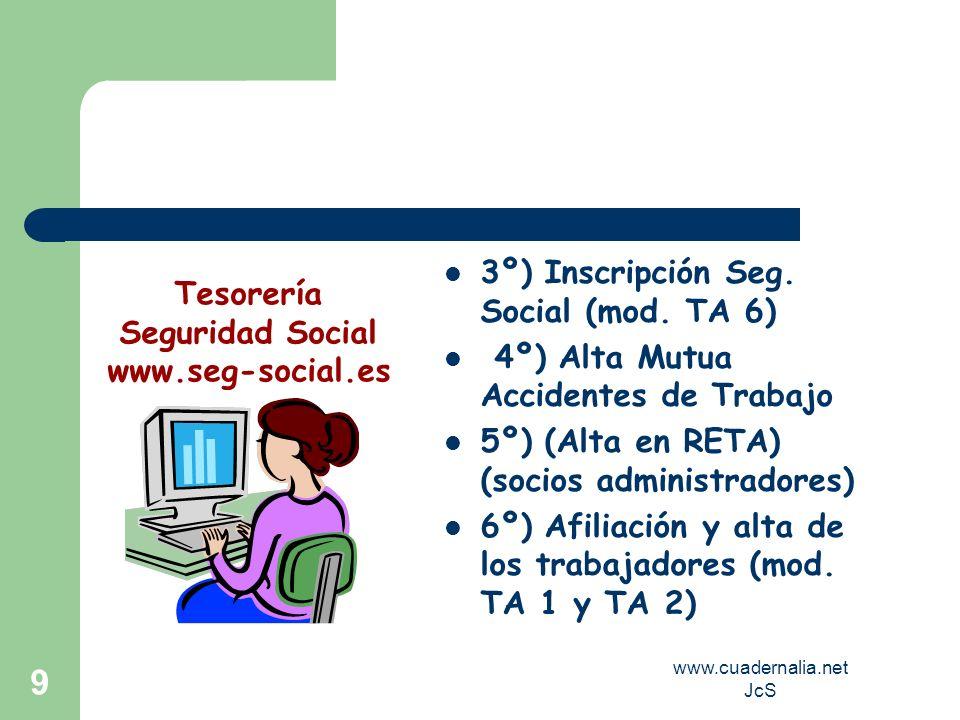 www.cuadernalia.net JcS 9 3º) Inscripción Seg. Social (mod. TA 6) 4º) Alta Mutua Accidentes de Trabajo 5º) (Alta en RETA) (socios administradores) 6º)