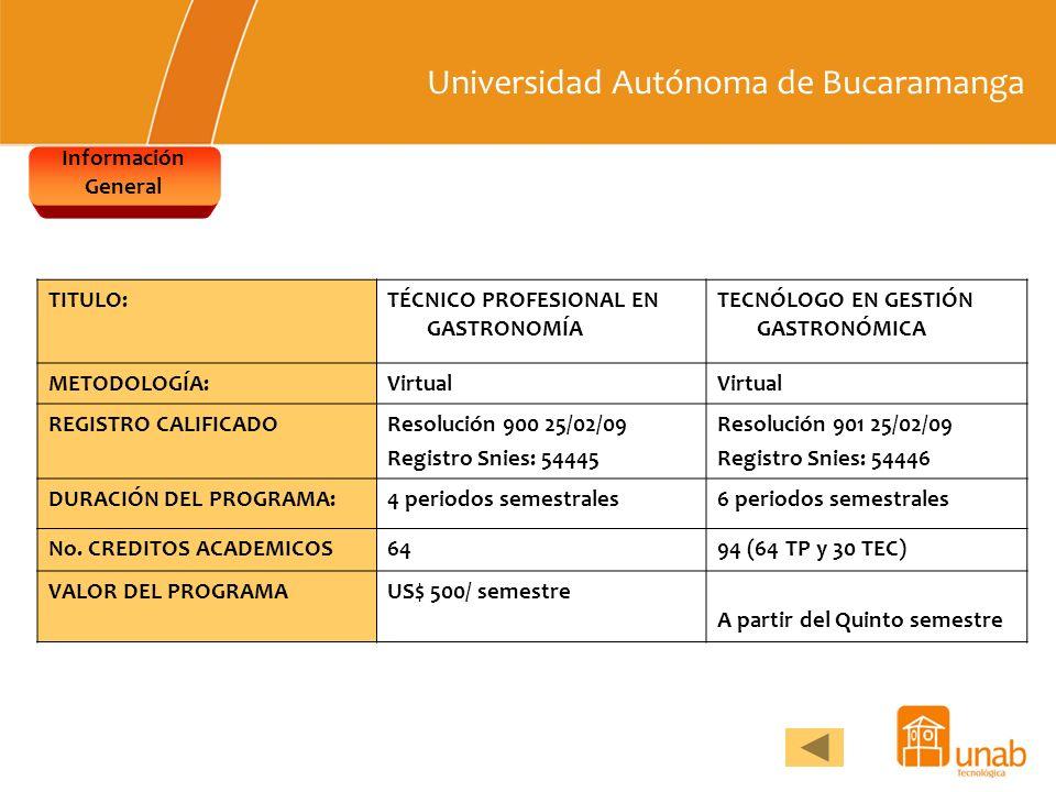 Universidad Autónoma de Bucaramanga TITULO:TÉCNICO PROFESIONAL EN GASTRONOMÍA TECNÓLOGO EN GESTIÓN GASTRONÓMICA METODOLOGÍA:Virtual REGISTRO CALIFICAD