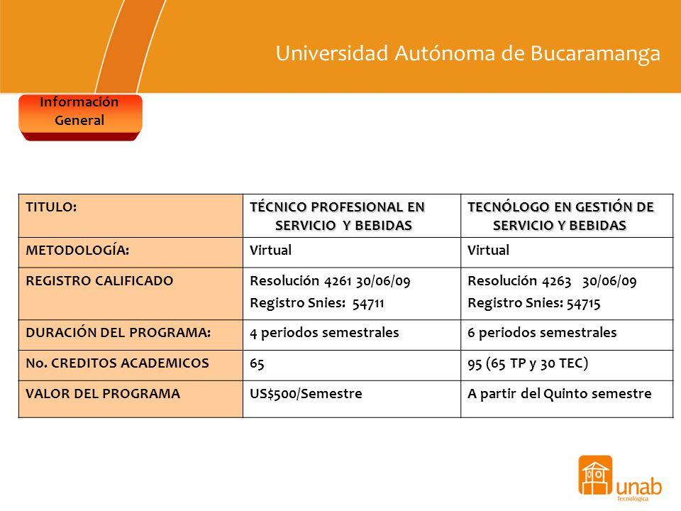 Universidad Autónoma de Bucaramanga TITULO: TÉCNICO PROFESIONAL EN SERVICIO Y BEBIDAS TECNÓLOGO EN GESTIÓN DE SERVICIO Y BEBIDAS METODOLOGÍA:Virtual R