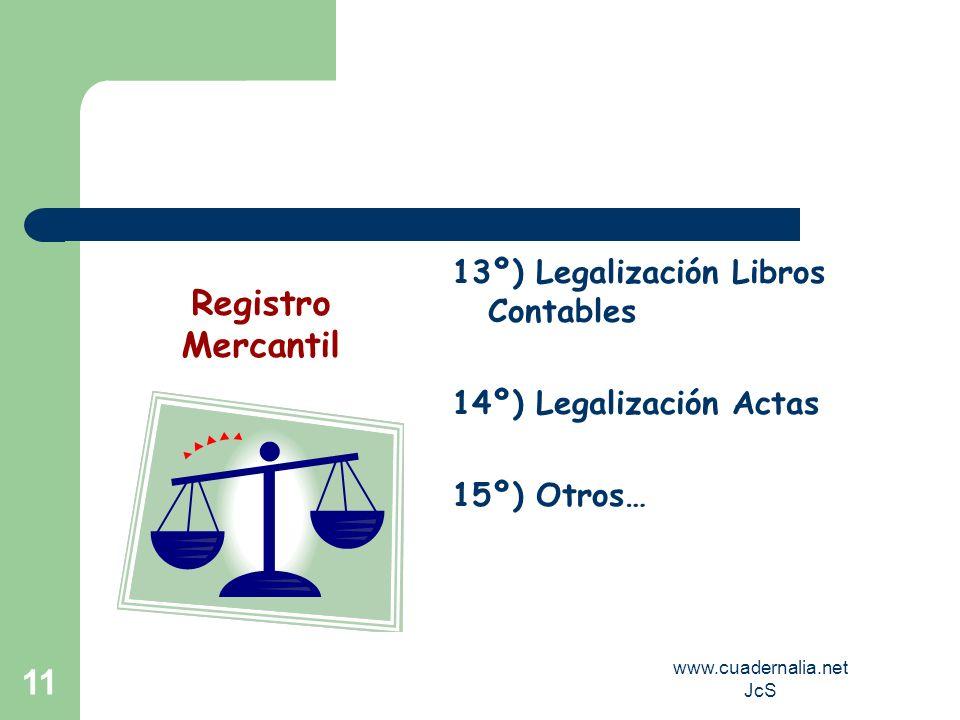 www.cuadernalia.net JcS 11 13º) Legalización Libros Contables 14º) Legalización Actas 15º) Otros… Registro Mercantil