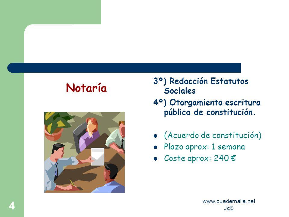 www.cuadernalia.net JcS 4 3º) Redacción Estatutos Sociales 4º) Otorgamiento escritura pública de constitución. (Acuerdo de constitución) Plazo aprox: